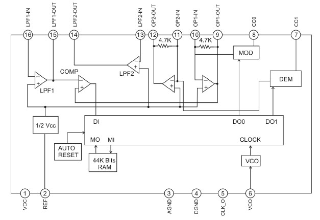 Pt2399 Digital Echo Delay Audio Processor